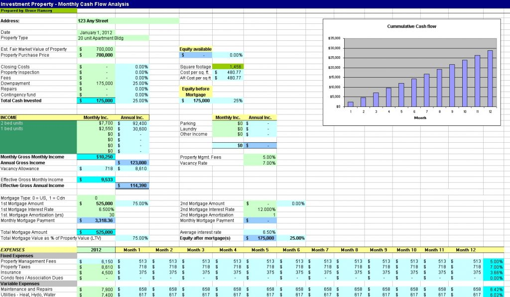 Fix And Flip Spreadsheet Spreadsheet Downloa Fix N Flip