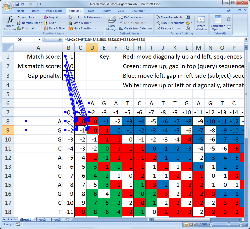 Microsoft Excel Implementation Of The Needleman Wunsch