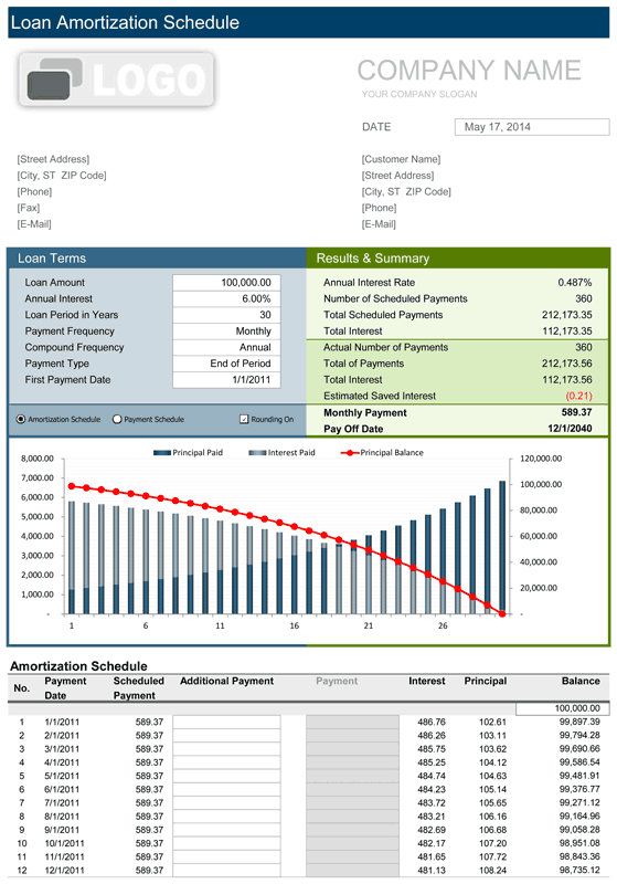 Interest Only Loan Calculator Free For Excel