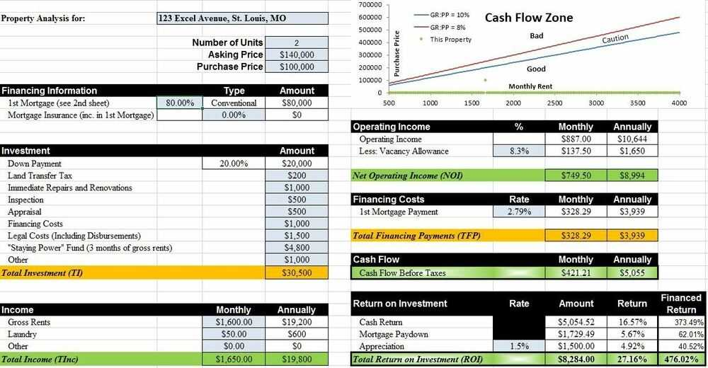 Real Estate Investment Property Deal Analyzer Excel 2016