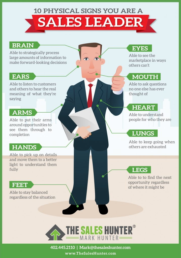 10 Physical Signs That You Are A Sales Leader Visual ly