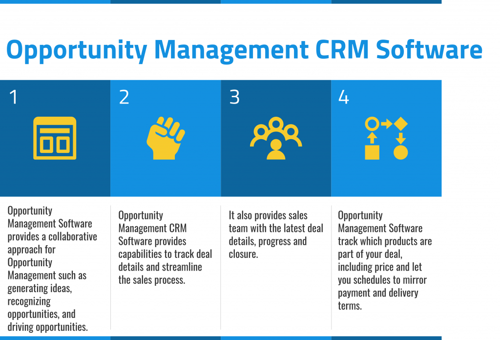 Top 26 Opportunity Management CRM Software In 2020