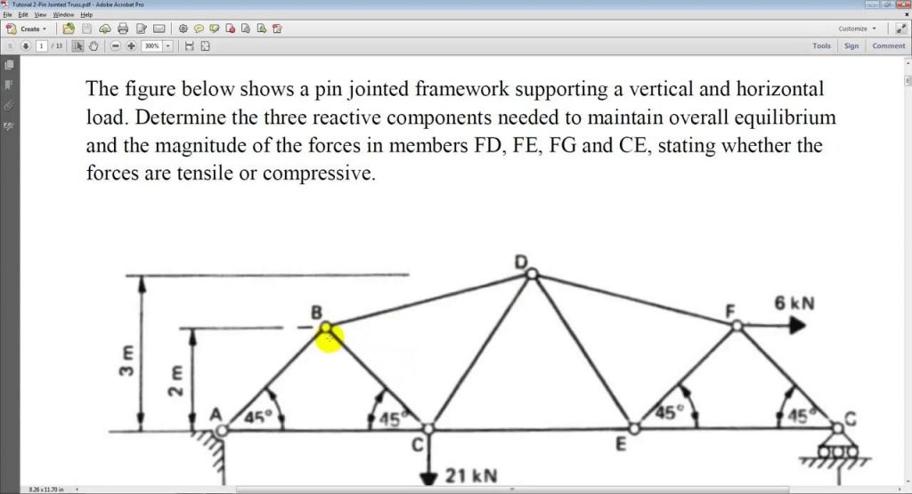 02 Pin Jointed Truss Analysis YouTube