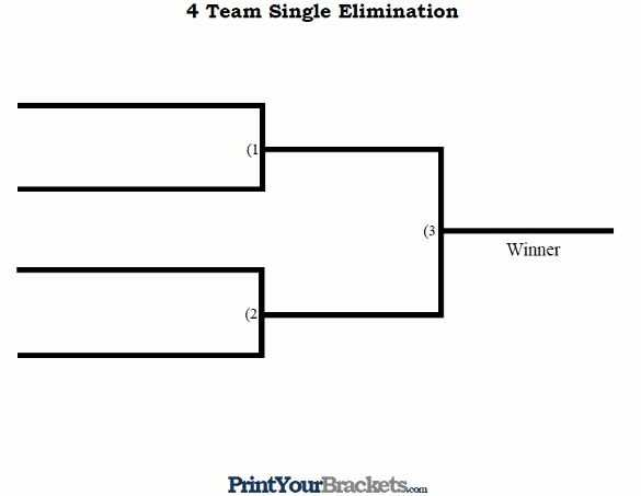 4 Team Single Elimination Printable Tournament Bracket