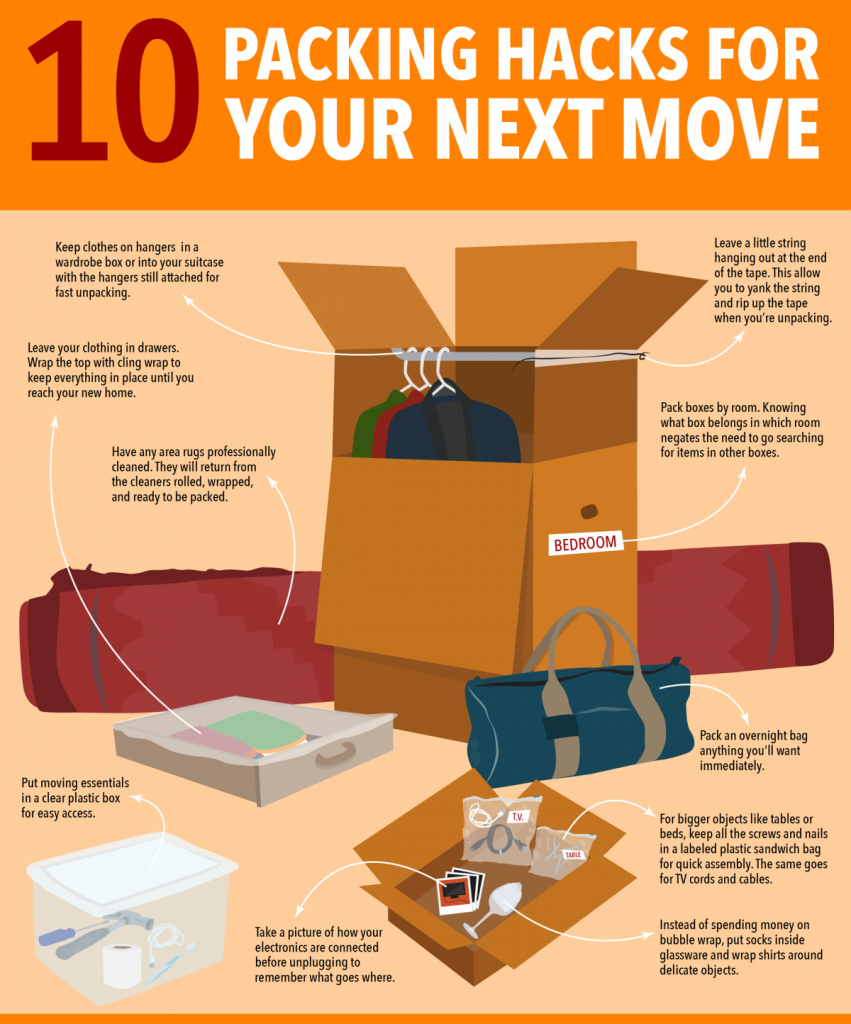6 Ways To Make Moving Less Painful Moving House Tips