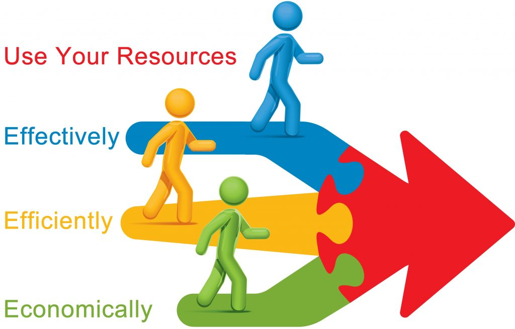 Benefits Of Studying Project Management Essay Type