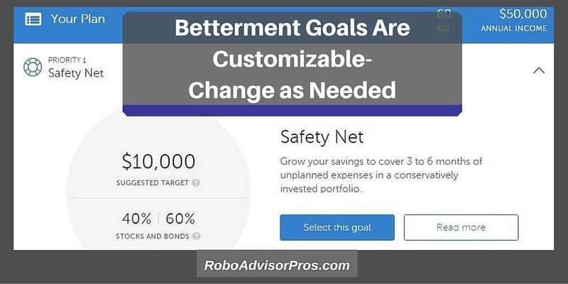 Betterment Review Should I Sign Up For Betterment