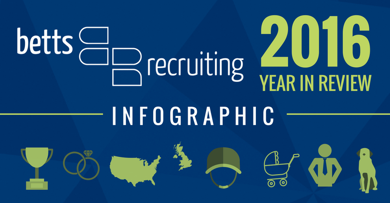 Betts Recruiting 2016 Year In Review Infographic Betts