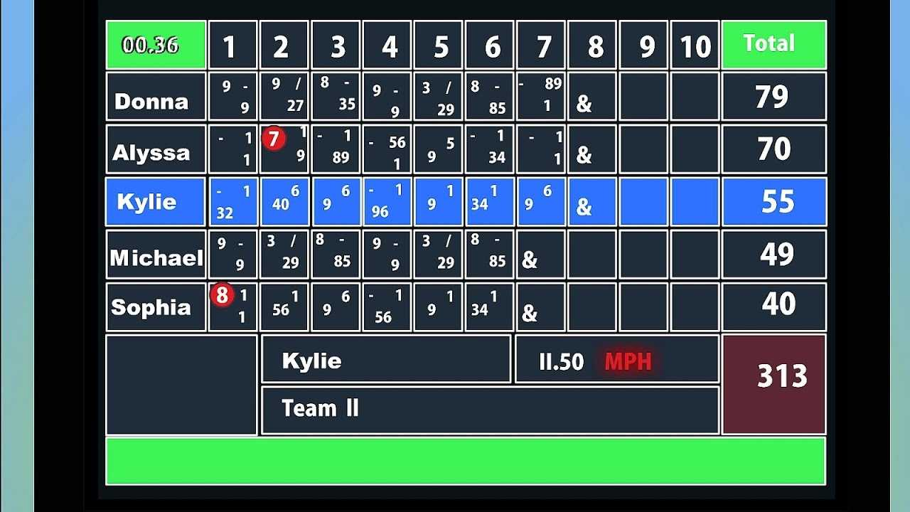 Bowling Score Calculator Bowling Choices