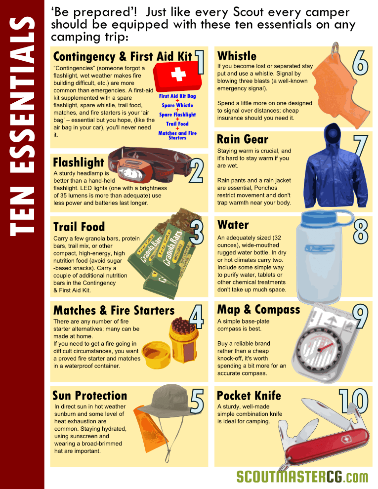 Ten Essentials For Camping Scoutmastercg