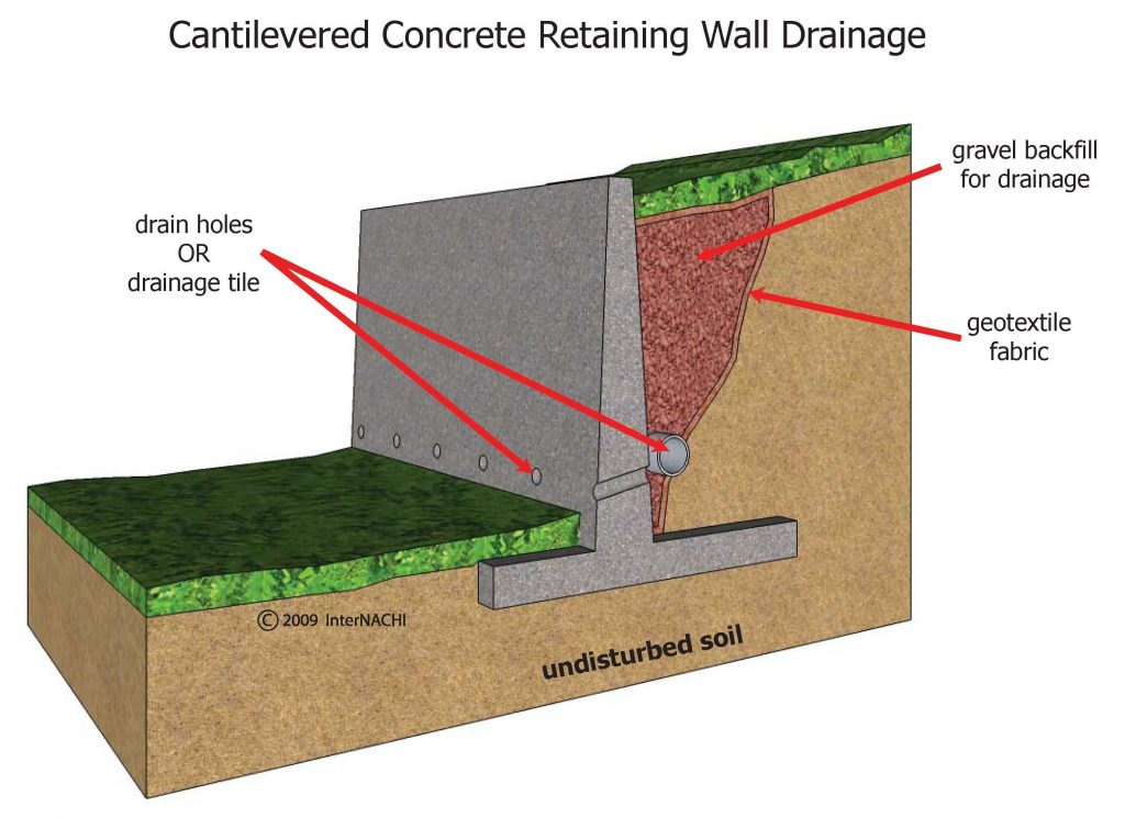 Cantilevered concrete retaining wall Concrete Retaining