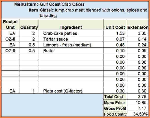 8 Food Cost Analysis Spreadsheet Excel Spreadsheets Group