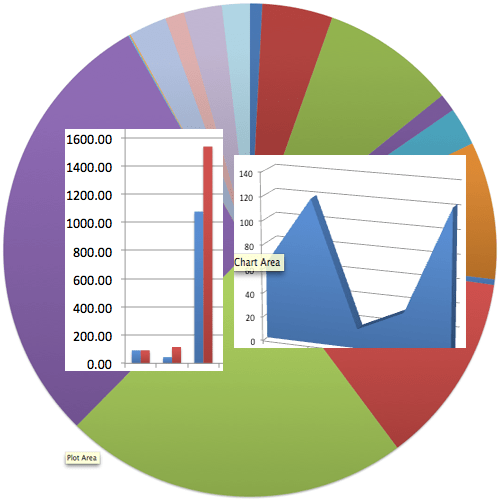 Other Consulting Services Spreadsheets Charts Graphs