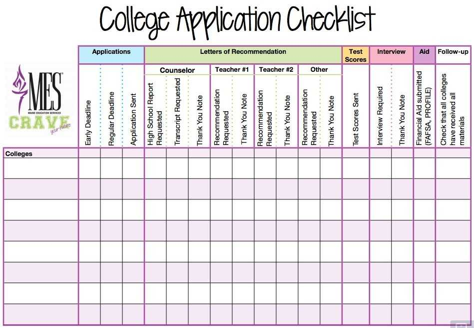 College Application Deadlines College Application