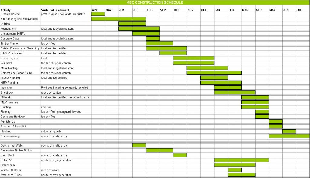 Home Construction Home Construction Schedule