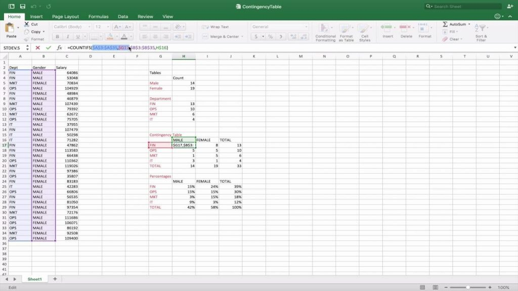 Contingency Table Excel CountIF Function YouTube