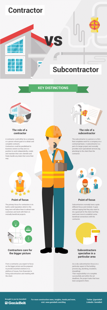 Contractor Vs Subcontractor What Is The Difference