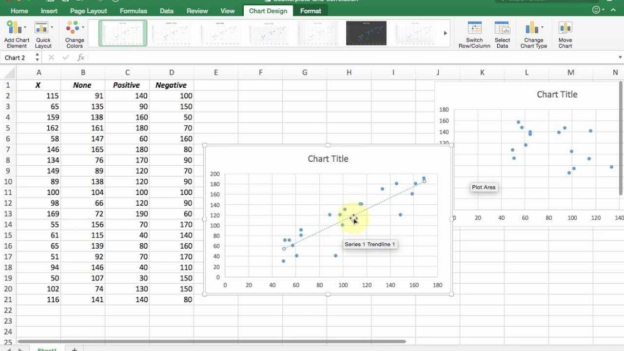 How To Make And Interpret A Scatter Plot In Excel YouTube