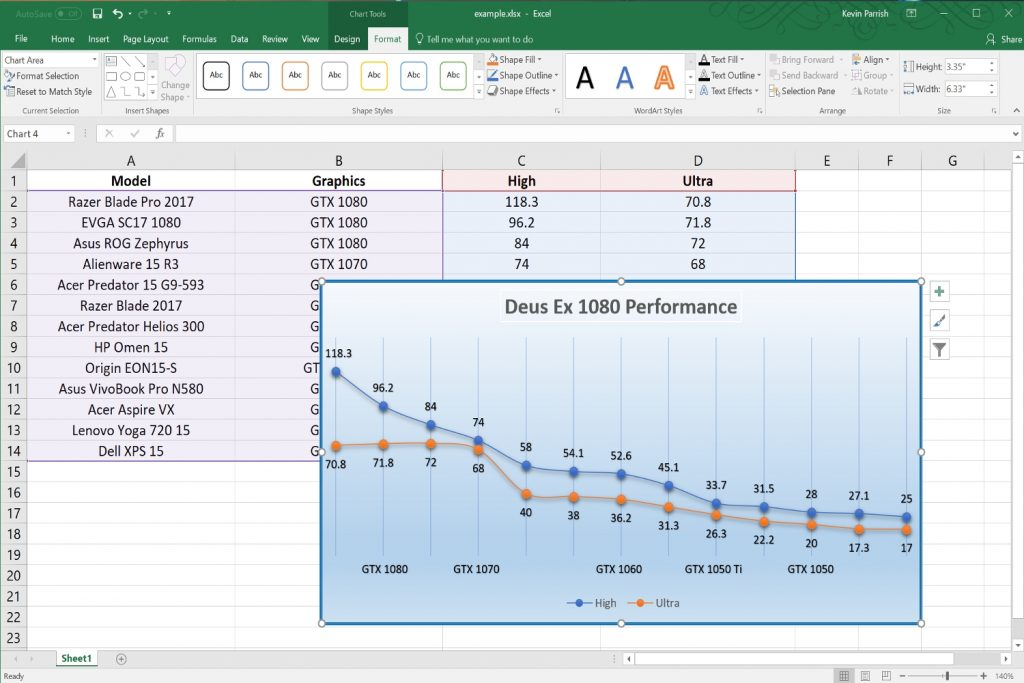 Want To Know How To Create A Scatter Plot In Excel Here s