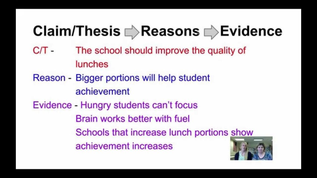Creating A Claim Or Thesis YouTube
