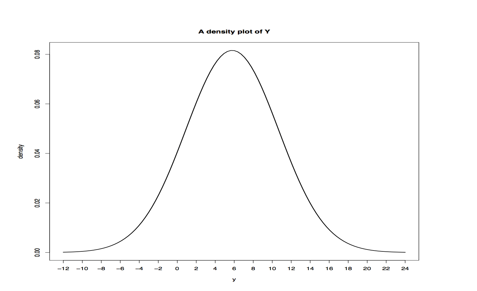 Statistics Finding Variance From Bell Curve