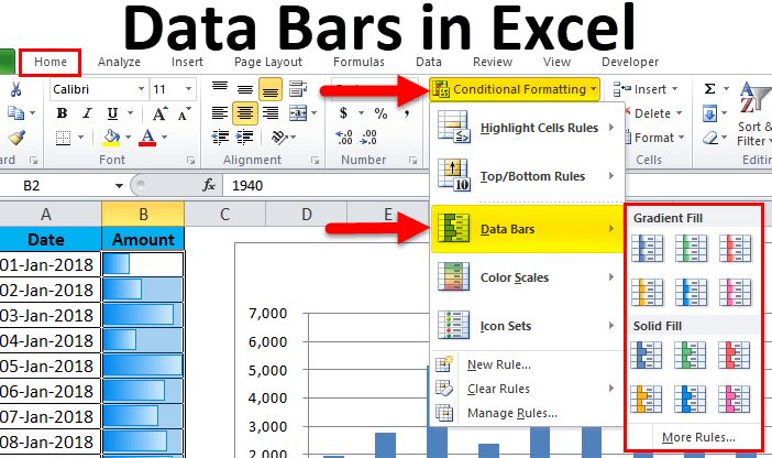 Data Bars In Excel Examples How To Add Data Bars In Excel