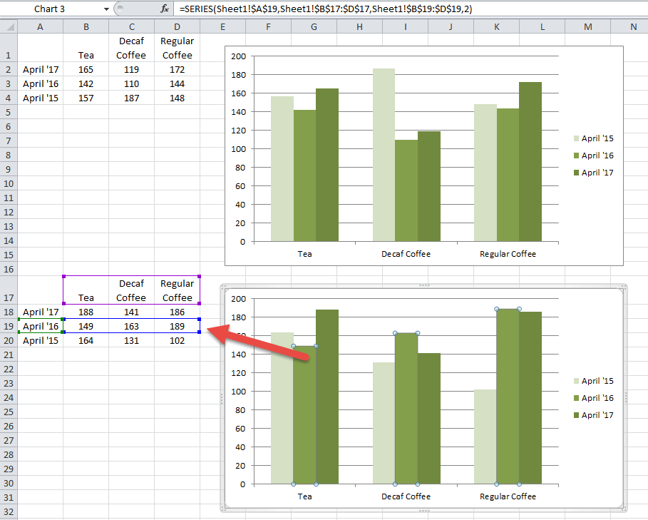 How to Copy A Chart And Change The Data Series Range