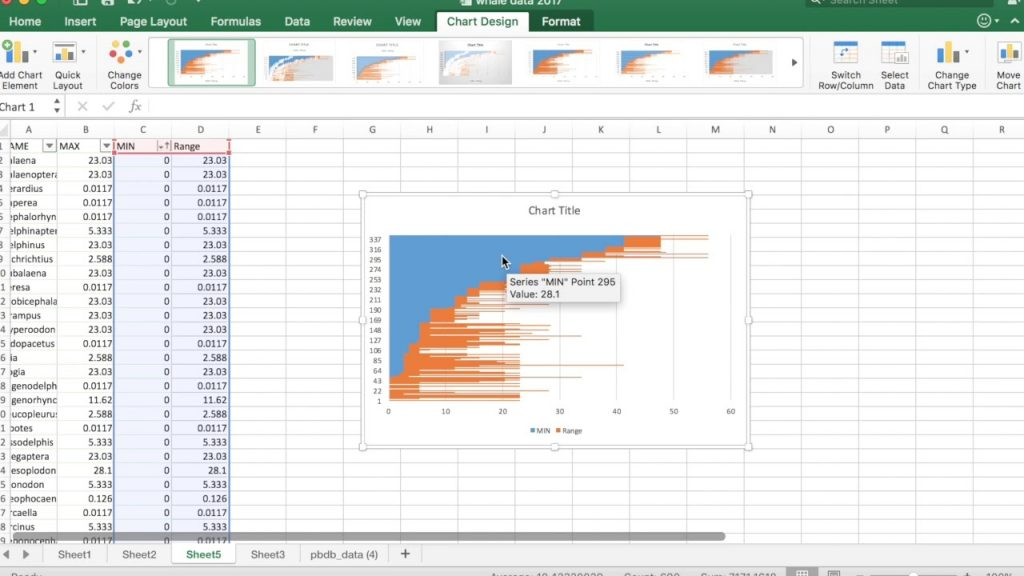 Making Range Charts In Excel YouTube