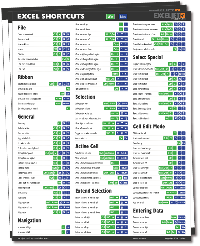 Excel Shortcut Quick Reference Cards Exceljet