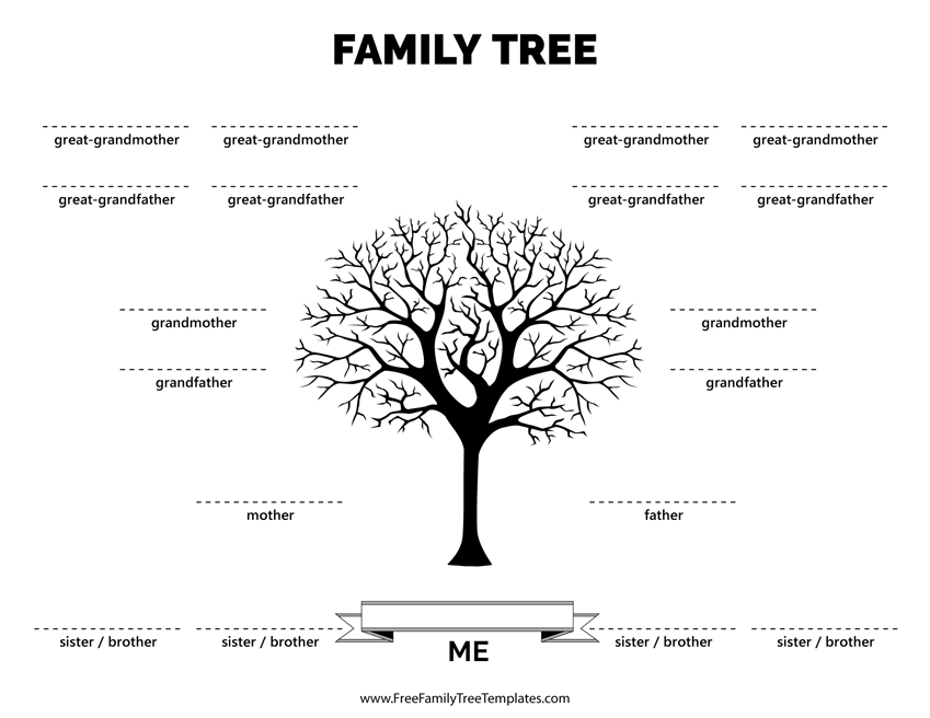 Family Tree With 4 Siblings Template Free Family Tree