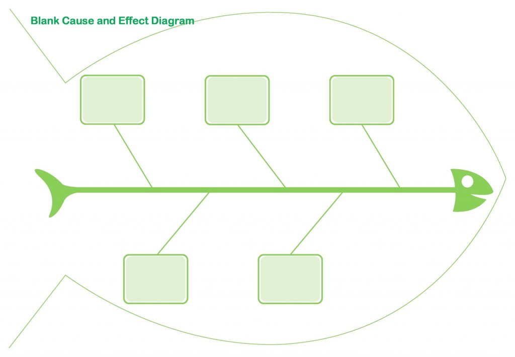 43 Great Fishbone Diagram Templates Examples Word Excel