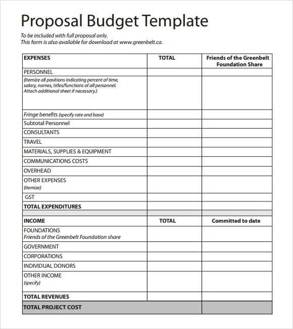 FREE 20 Sample Budget Proposal Templates In Google Docs
