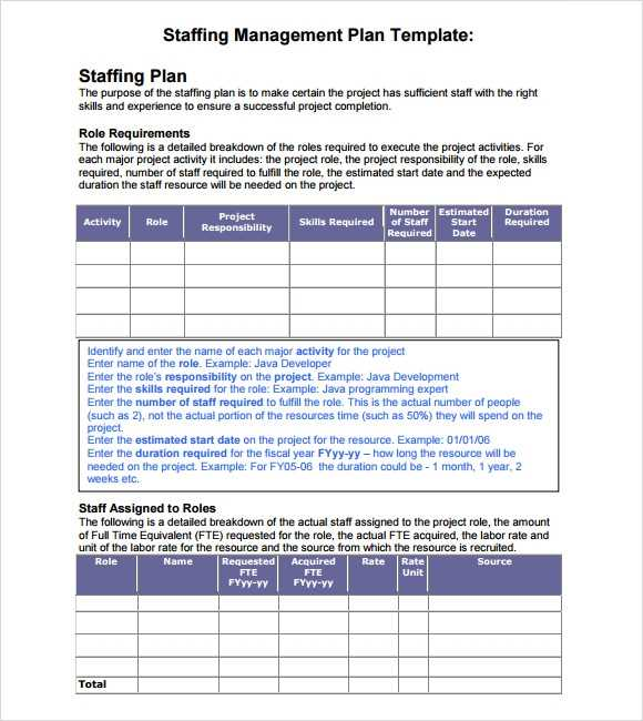 FREE 6 Staffing Model Samples In PDF Excel