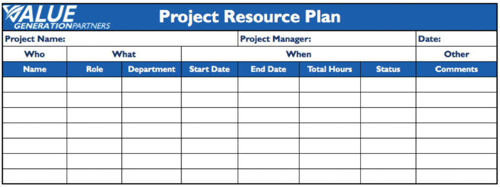 Generating Value By Creating A Project Resource Plan