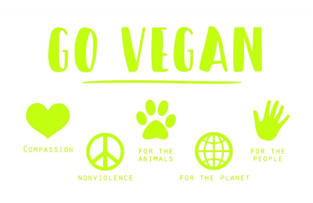 Going Vegan Why People Are Transitioning To Plant based Diets