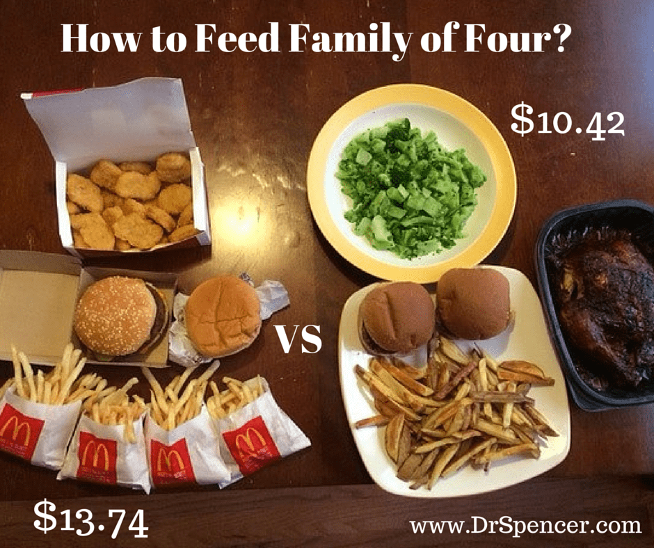 Healthy Food Is Cheaper Than McDonald s Dr Spencer Nadolsky