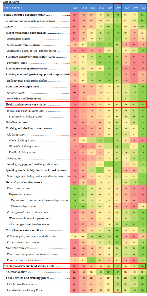 The Step by Step Guide To Creating Excel Heat Map That ll