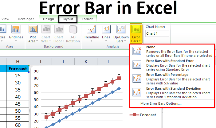 Error Bars In Excel Examples How To Add Excel Error Bar