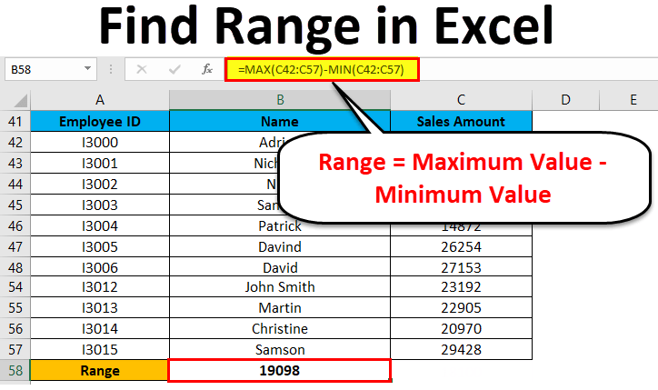 Range In Excel Examples How To Find Range In Excel