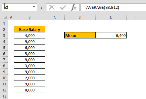 How To Calculate Mean In Excel Using The AVERAGE Formula