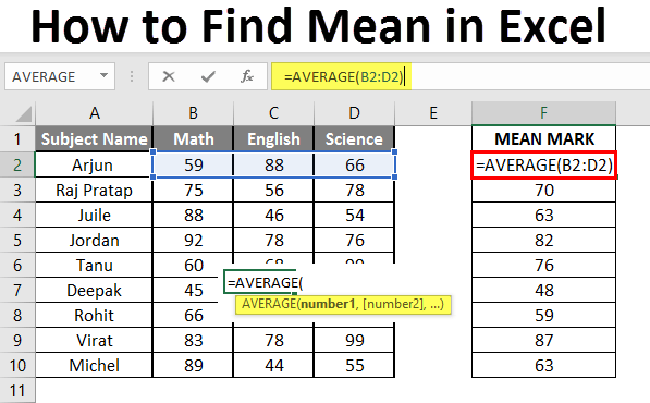 How To Find Mean In Excel Calculating Mean For Different