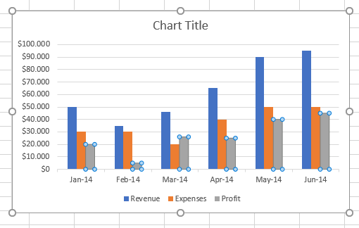 Step by step How To Combine Two Charts In Excel Blog LUZ
