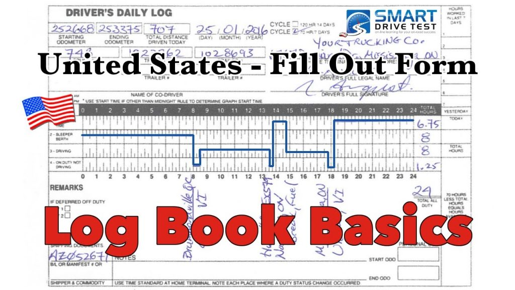 How To Fill Out The Form Correctly United States Log