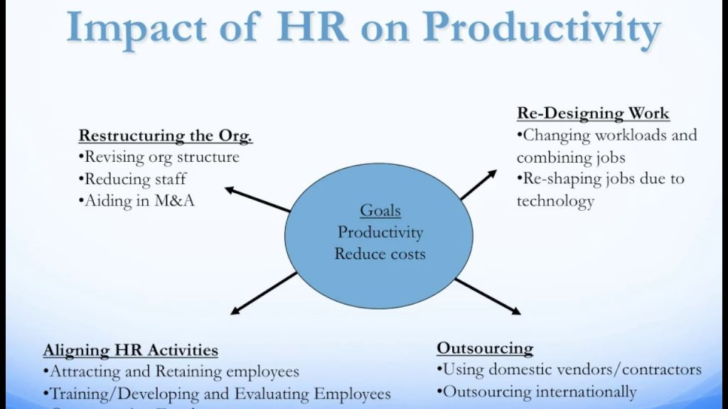 HR Metrics Lecture YouTube