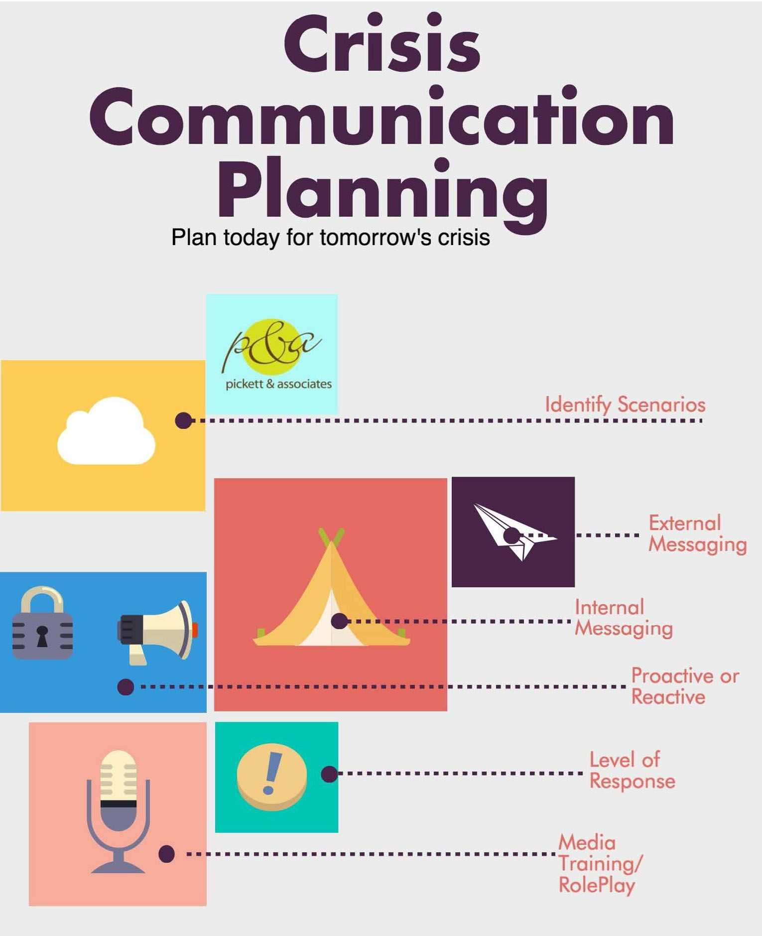 Image Result For Crisis Communications Plan Template