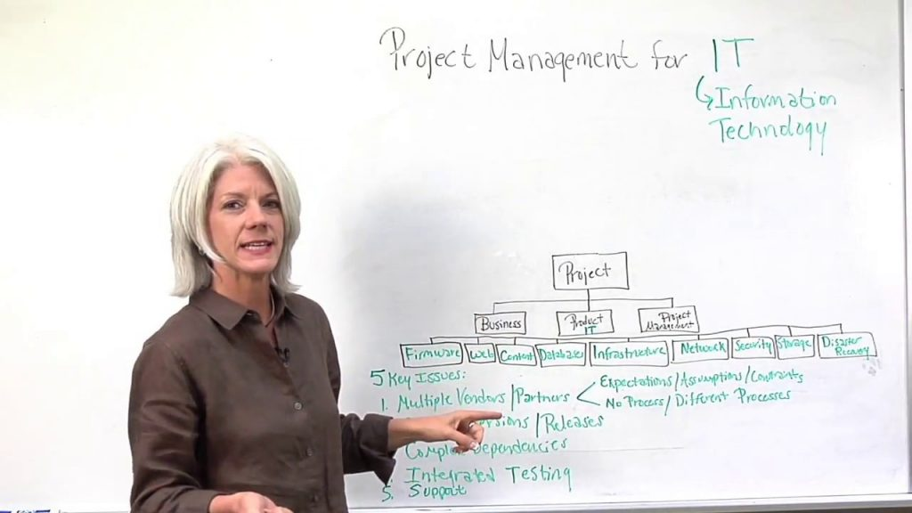 IT Project Management Information Technology YouTube