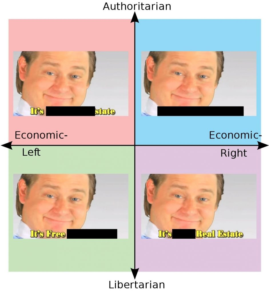 It s Free Real Estate PoliticalCompassMemes