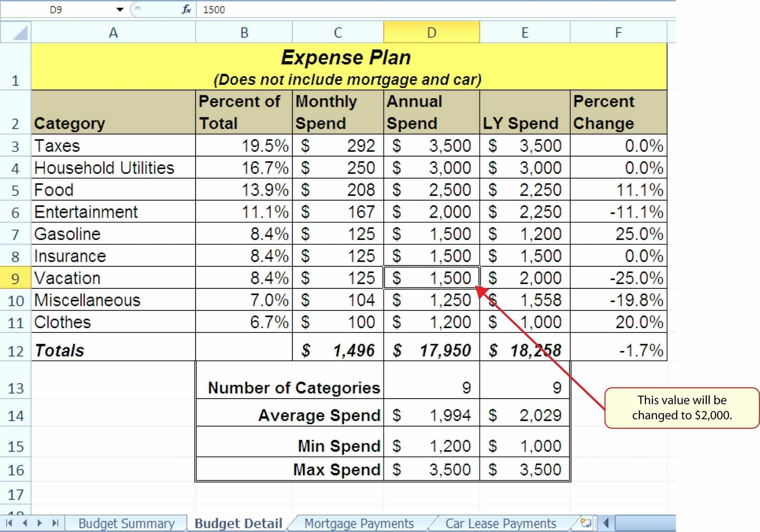 Car Amortization Calculator Excel Qualads