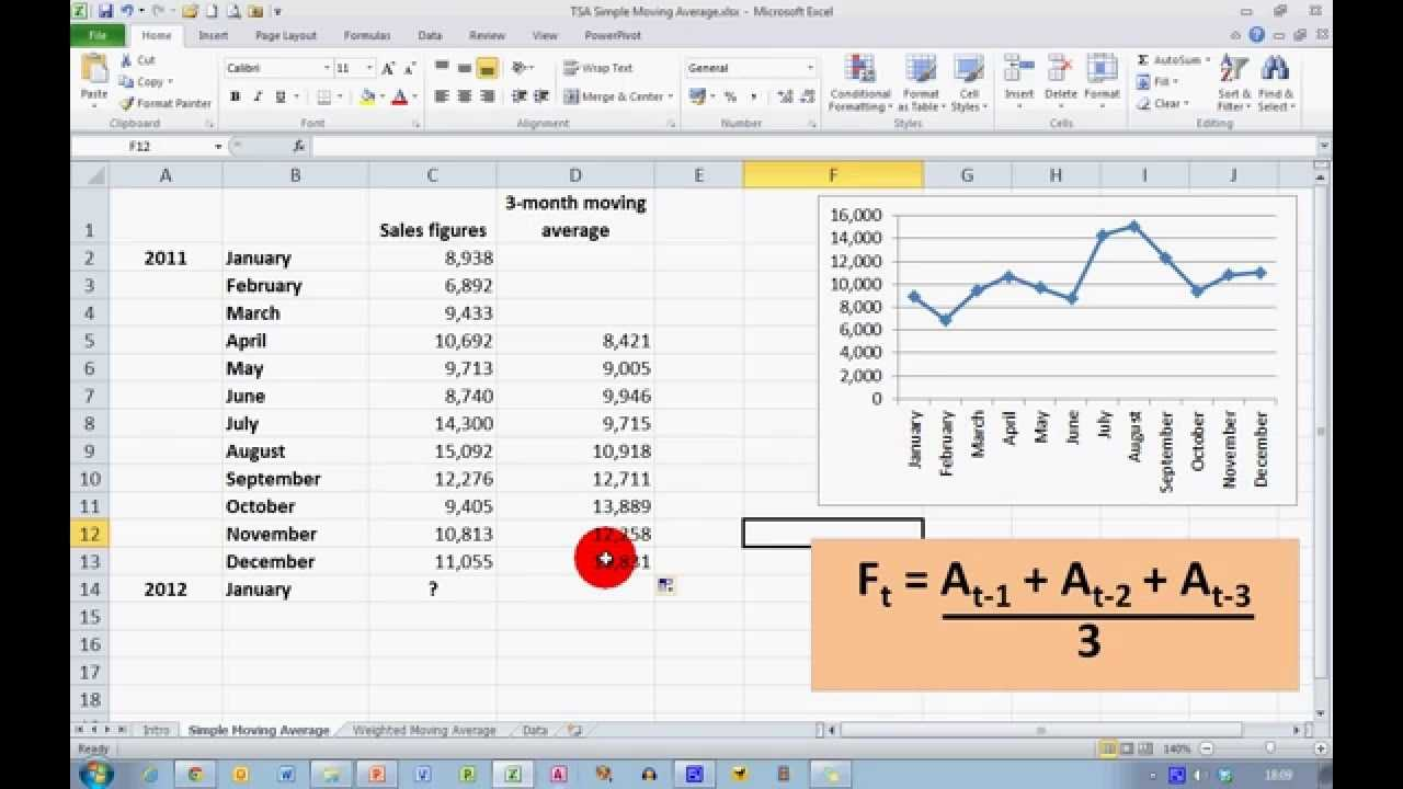 How To Calculate Simple Moving Averages In Excel 2010