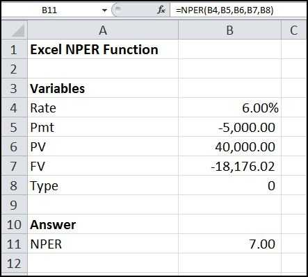 Excel NPER Function Double Entry Bookkeeping